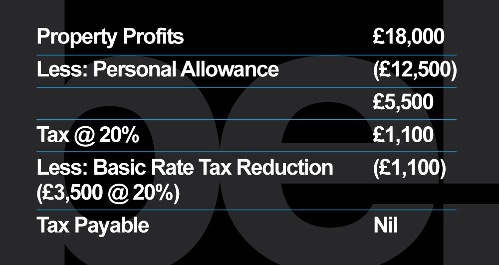 Tax Example